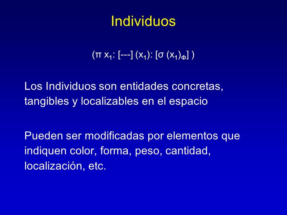 (π x1: [---] (x1): [σ (x1)Φ] )